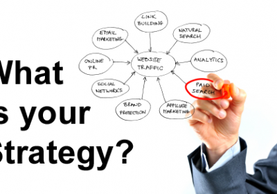 Which are the Steps To Create Your Online Business Strategy?